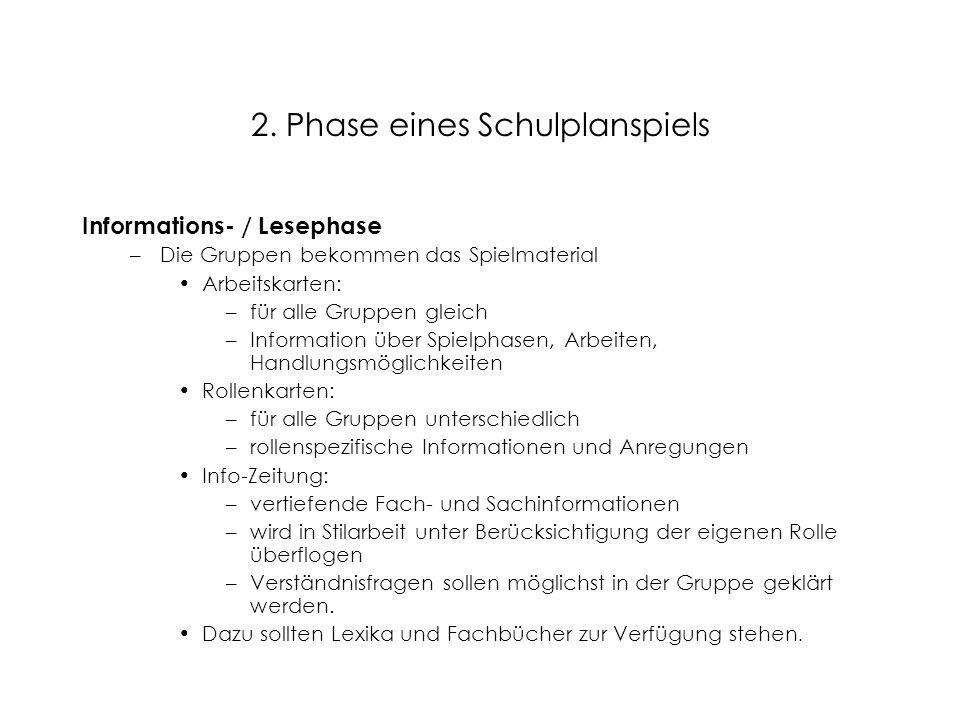 2. Phase eines Schulplanspiels Informations- / Lesephase –Die Gruppen bekommen das Spielmaterial Arbeitskarten: –für alle Gruppen gleich –Information