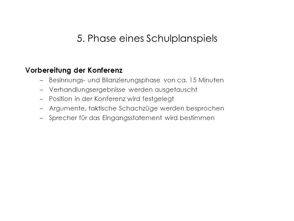 5. Phase eines Schulplanspiels Vorbereitung der Konferenz –Besinnungs- und Bilanzierungsphase von ca. 15 Minuten –Verhandlungsergebnisse werden ausget
