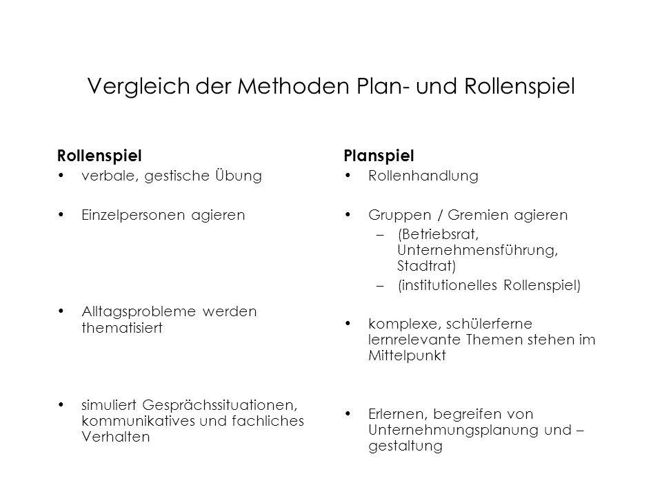 Vergleich der Methoden Plan- und Rollenspiel Rollenspiel verbale, gestische Übung Einzelpersonen agieren Alltagsprobleme werden thematisiert simuliert