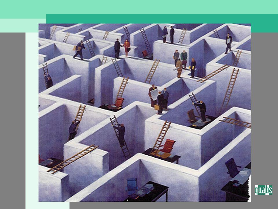 Veränderungshandeln braucht: Orientierung Bereitschaft und Kooperation kontinuierliche Klärung und Abstimmung Struktur und Entscheidungen Gestaltungsraum und Ergebnisse Führung