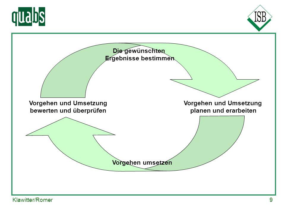 Klawitter/Romer8 Qualitätskriterien und -indikatoren für Unterricht Input-Qualität Organisation des Unterrichts Konzept des Unterrichts Ausstattung /T