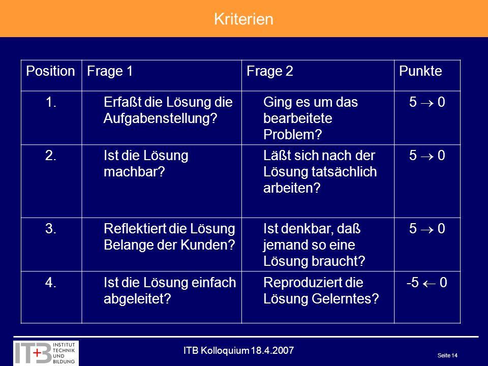 ITB Kolloquium 18.4.2007 Seite 14 Kriterien PositionFrage 1Frage 2Punkte 1.Erfaßt die Lösung die Aufgabenstellung.