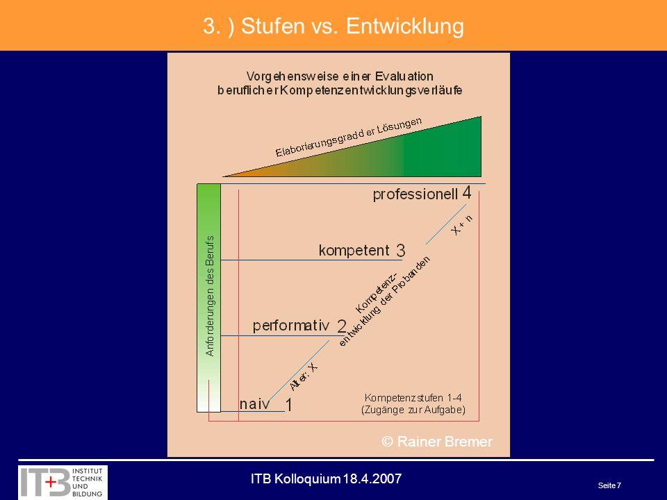 ITB Kolloquium 18.4.2007 Seite 18 Null-Lösung