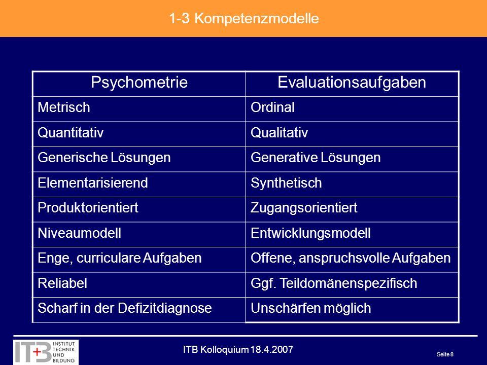 ITB Kolloquium 18.4.2007 Seite 8 1-3 Kompetenzmodelle PsychometrieEvaluationsaufgaben MetrischOrdinal QuantitativQualitativ Generische LösungenGenerative Lösungen ElementarisierendSynthetisch ProduktorientiertZugangsorientiert NiveaumodellEntwicklungsmodell Enge, curriculare AufgabenOffene, anspruchsvolle Aufgaben ReliabelGgf.