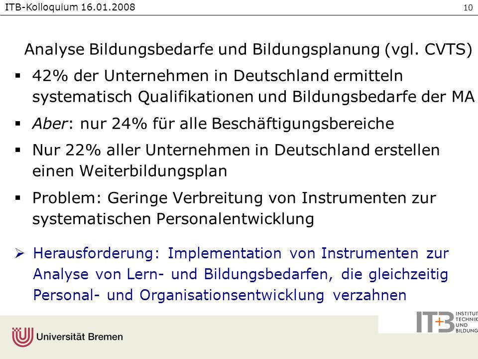 ITB-Kolloquium 16.01.2008 10 Analyse Bildungsbedarfe und Bildungsplanung (vgl. CVTS) 42% der Unternehmen in Deutschland ermitteln systematisch Qualifi