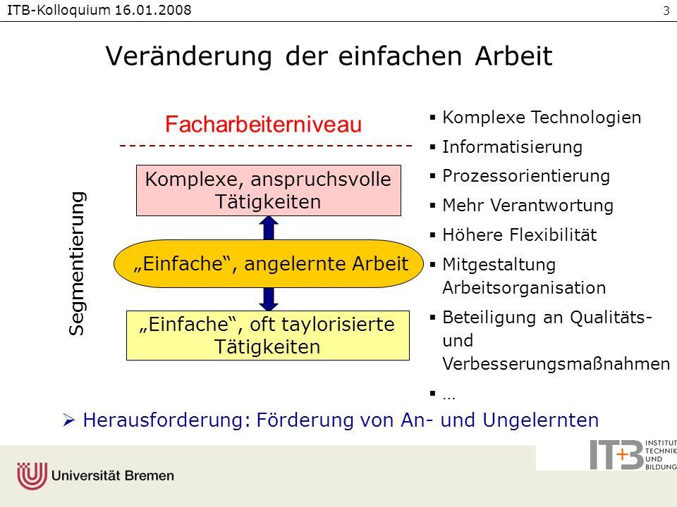 ITB-Kolloquium 16.01.2008 4 IAB Prognos Tätigkeitsprojektion (Nachfrage)
