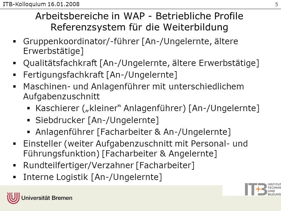 ITB-Kolloquium 16.01.2008 5 Arbeitsbereiche in WAP - Betriebliche Profile Referenzsystem für die Weiterbildung Gruppenkoordinator/-führer [An-/Ungeler