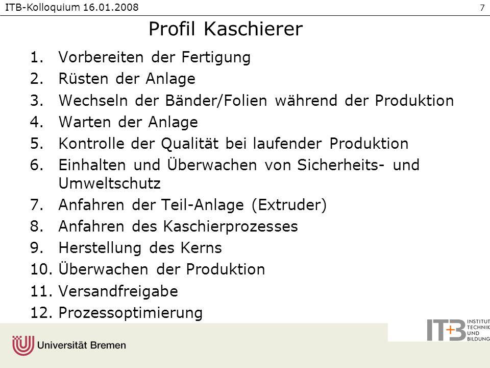 ITB-Kolloquium 16.01.2008 7 Profil Kaschierer 1.Vorbereiten der Fertigung 2.Rüsten der Anlage 3.Wechseln der Bänder/Folien während der Produktion 4.Wa