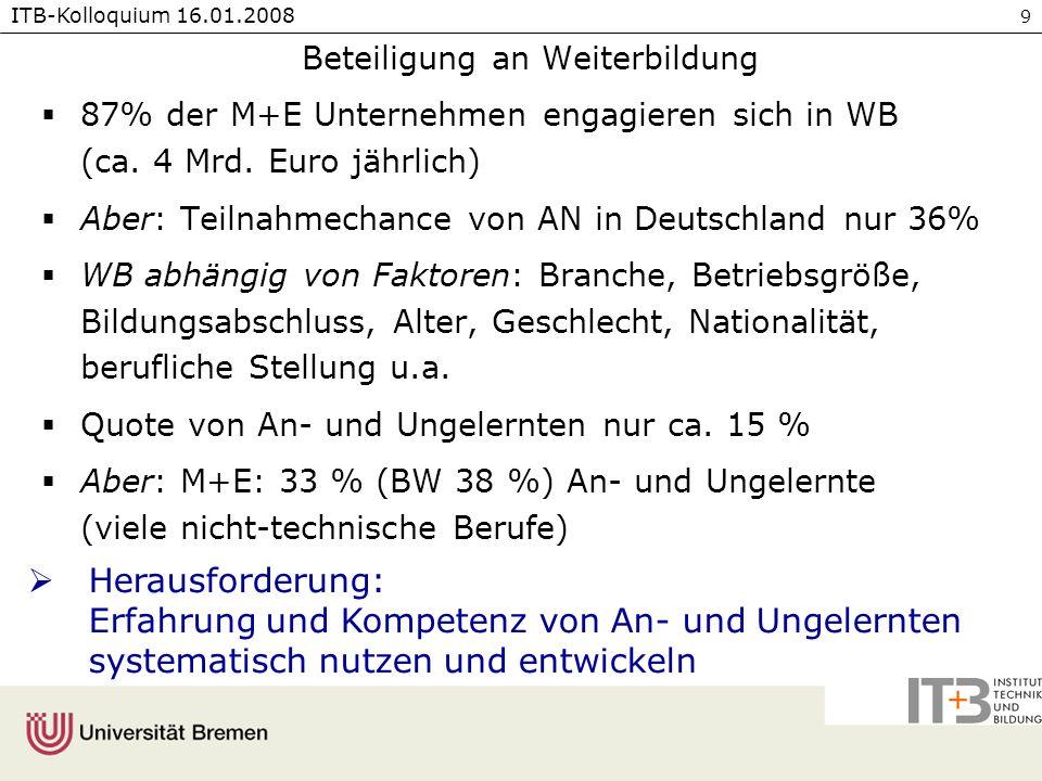 ITB-Kolloquium 16.01.2008 9 Beteiligung an Weiterbildung 87% der M+E Unternehmen engagieren sich in WB (ca. 4 Mrd. Euro jährlich) Aber: Teilnahmechanc