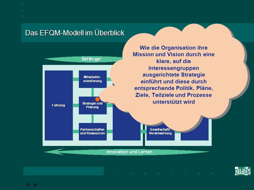 Das EFQM-Modell im Überblick Wie die Organisation das Wissen und das gesamte Potenzial seiner Mitarbeiter auf individueller, teamorientierter und organisationsweiter Ebene managt, entwickelt und freisetzt und wie sie diese Aktivitäten plant, um ihre Politik und Strategie und das effektive Funktionieren ihrer Prozesse zu unterstützen.