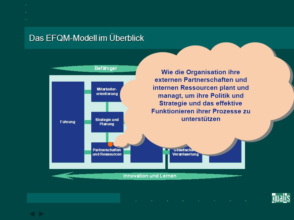 Das EFQM-Modell im Überblick Wie die Organisation ihre Mission und Vision durch eine klare, auf die Interessengruppen ausgerichtete Strategie einführt und diese durch entsprechende Politik, Pläne, Ziele, Teilziele und Prozesse unterstützt wird