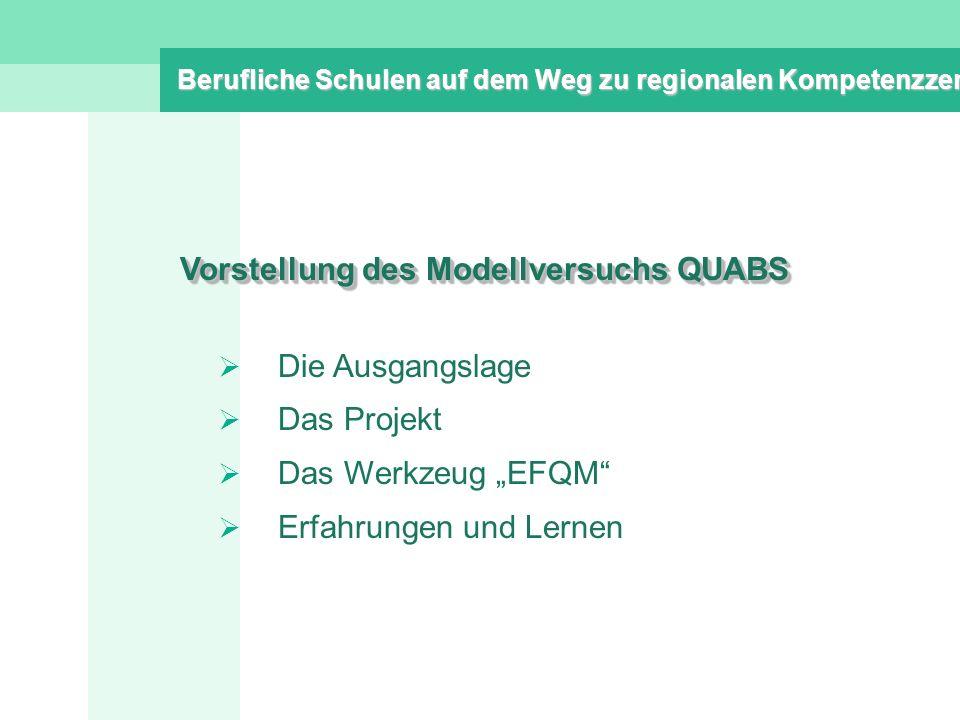 Qualität systematisch weiterentwickeln Herbert Nicklis Herbert Nicklis Pädagogisches Zentrum Rheinland-Pfalz Arbeitsstelle für berufs- und arbeitspäda