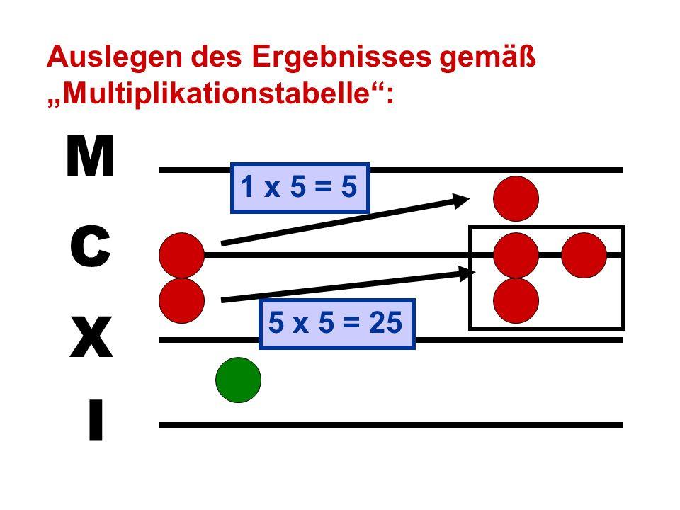 Die zweite Methode arbeitet mit einer Multiplikationstabelle: ein Stein auf der Linie wird in einen Stein im darüberliegenden Zwischenraum verwandelt