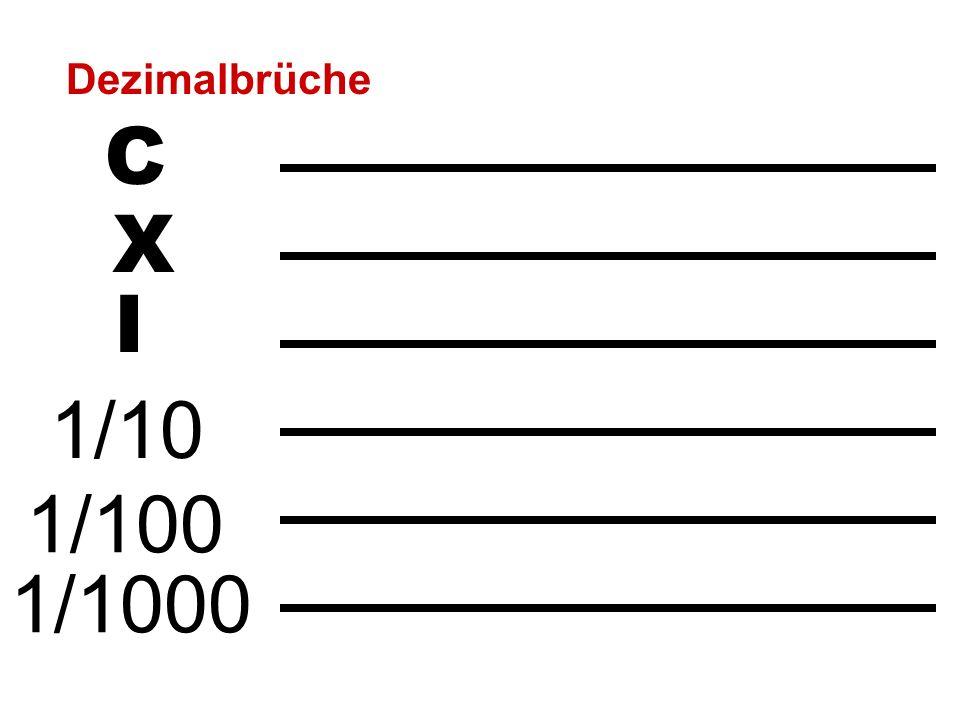 Mit dem Abakus lassen sich auch Dezimalbrüche sowie Zahlen darstellen, die nicht dem Dezimal- schmema folgen, z.B. Währungsangaben.