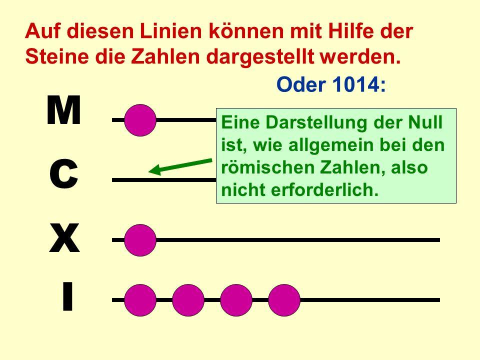 I X C M Auf diesen Linien können mit Hilfe der Steine die Zahlen dargestellt werden. Z. B. 132: