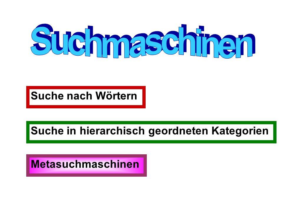 Suche nach Wörtern Suche in hierarchisch geordneten Kategorien Metasuchmaschinen