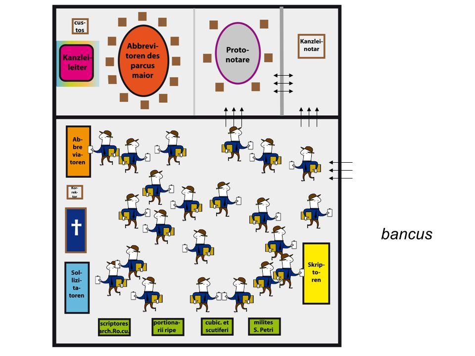 bancus