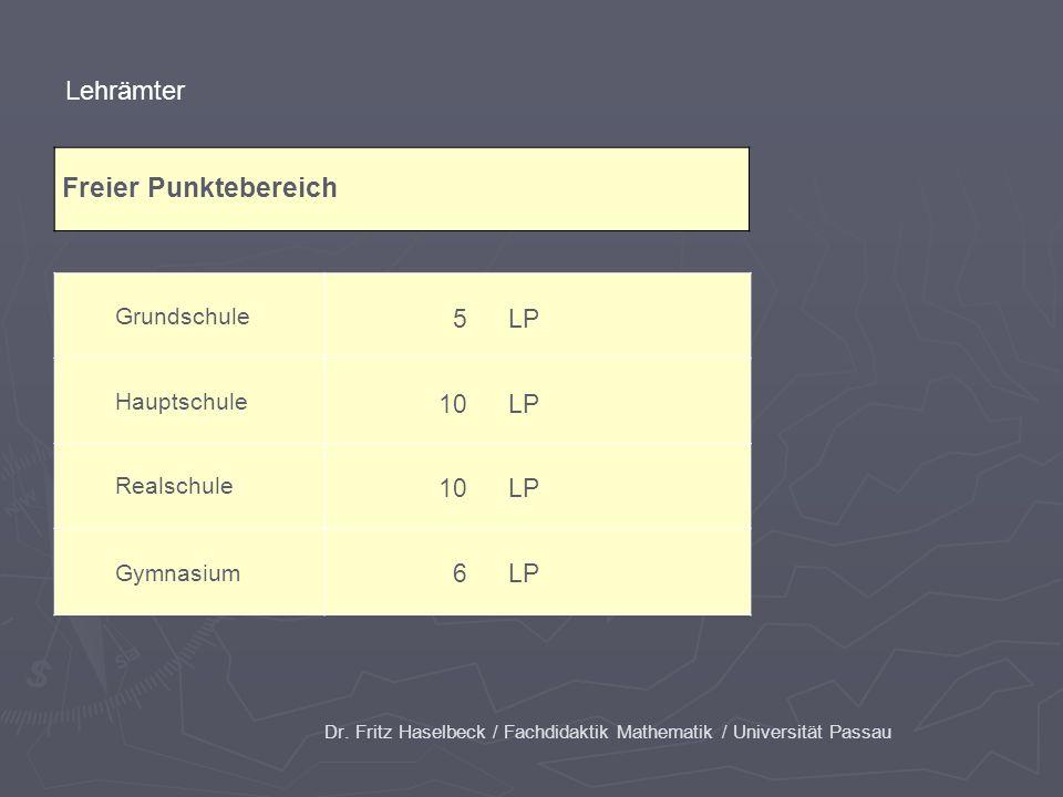 Dr. Fritz Haselbeck / Fachdidaktik Mathematik / Universität Passau Freier Punktebereich Grundschule 5 LP Hauptschule 10 LP Realschule 10 LP Gymnasium