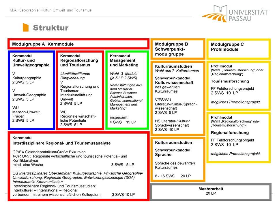 M.A. Geographie: Kultur, Umwelt und Tourismus geographie@uni-passau.de Struktur