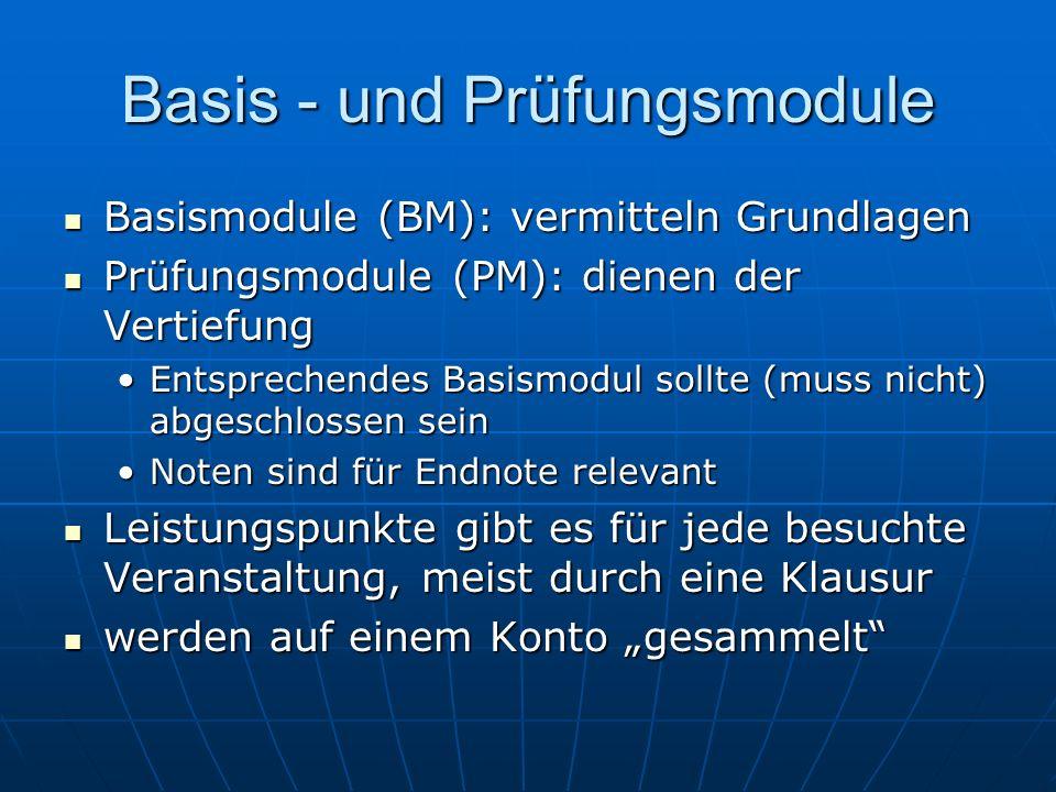Basis - und Prüfungsmodule Basismodule (BM): vermitteln Grundlagen Basismodule (BM): vermitteln Grundlagen Prüfungsmodule (PM): dienen der Vertiefung