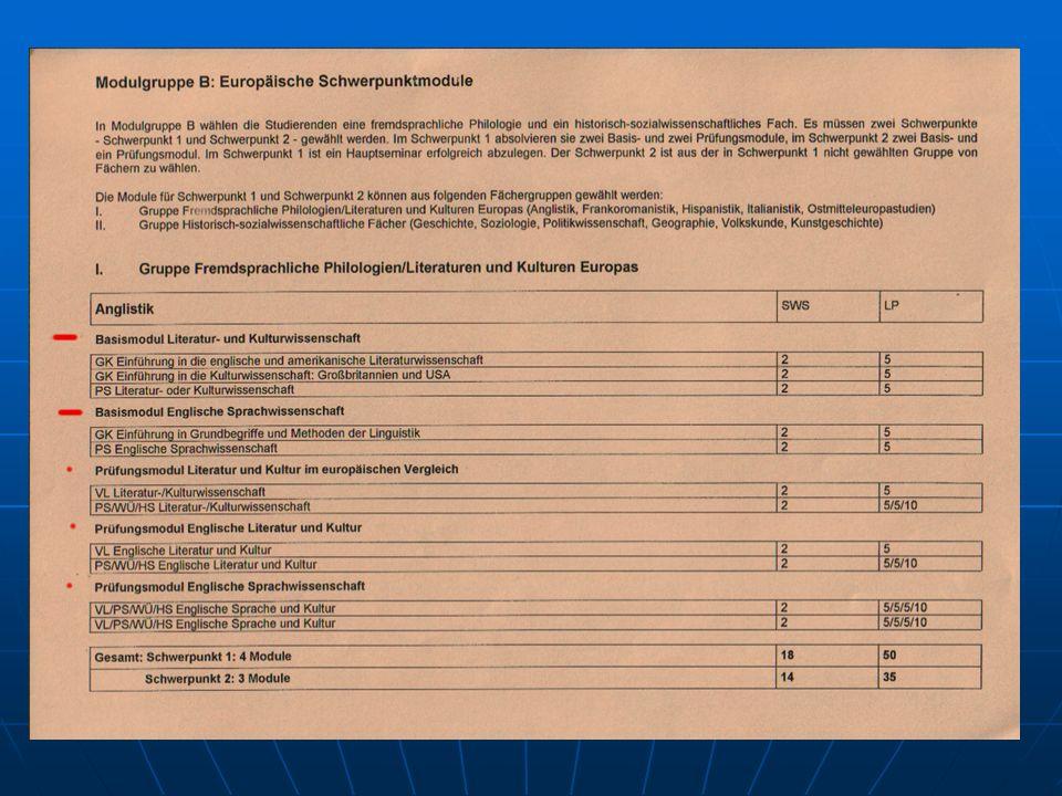 Modulgruppe B Alle Basismodule der gewählten Fächer Alle Basismodule der gewählten Fächer Im 1.