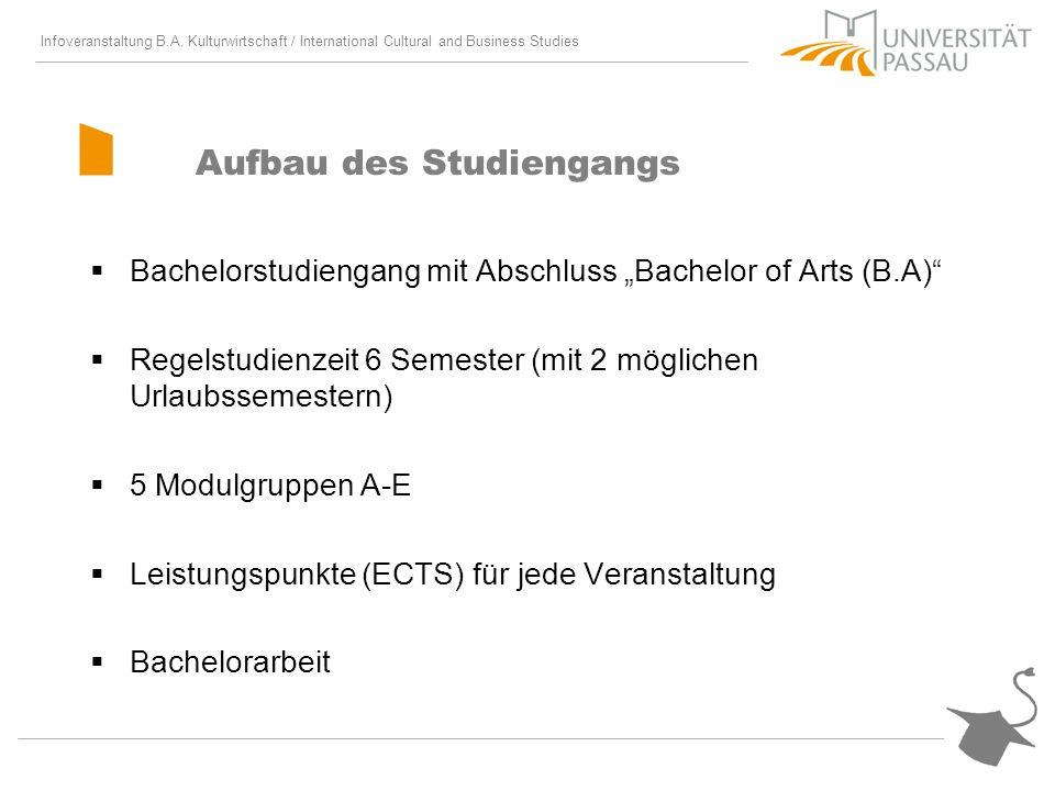 Infoveranstaltung B.A. Kulturwirtschaft / International Cultural and Business Studies Aufbau des Studiengangs Bachelorstudiengang mit Abschluss Bachel