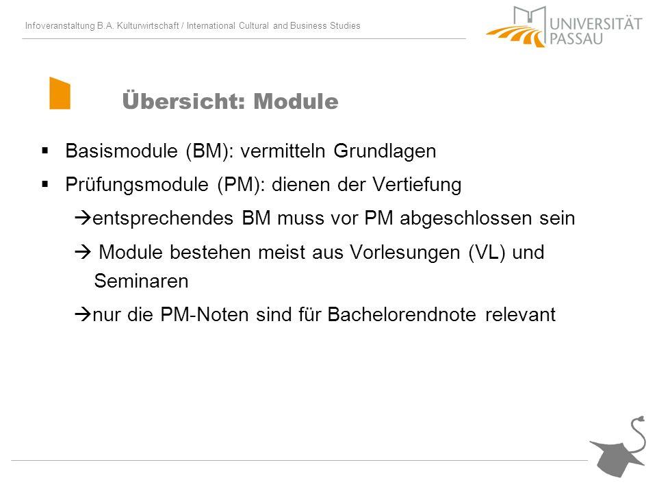 Infoveranstaltung B.A. Kulturwirtschaft / International Cultural and Business Studies Übersicht: Module Basismodule (BM): vermitteln Grundlagen Prüfun