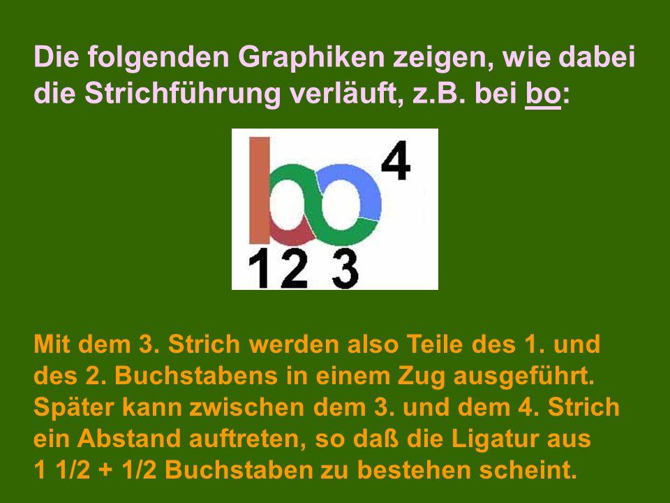 Bei der BOGENVERBINDUNG werden Buchstaben mit einander zugekehrten Bögen, wie z.B. pc oder od aneinander gerückt, dann ineinander geschrieben und endl