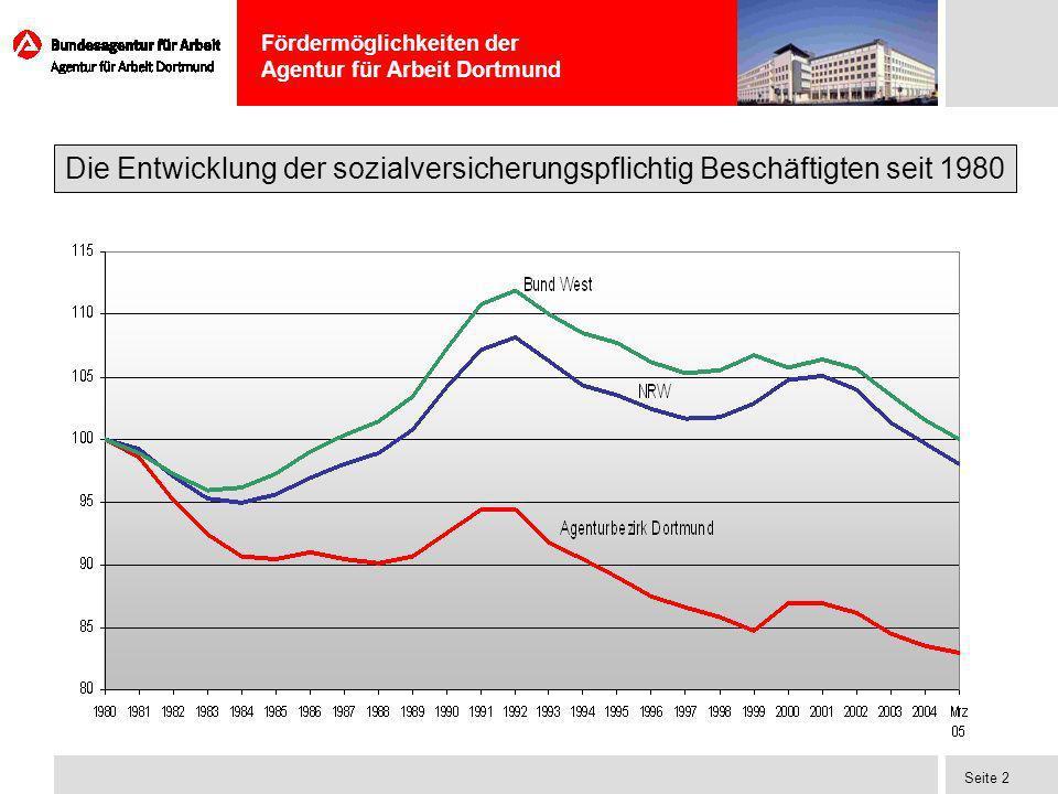 Fördermöglichkeiten der Agentur für Arbeit Dortmund Seite 3 Sozialversicherungspflichtig Beschäftigte in der Stadt Dortmund (Arbeitsort) und Bundesgebiet West nach Alter