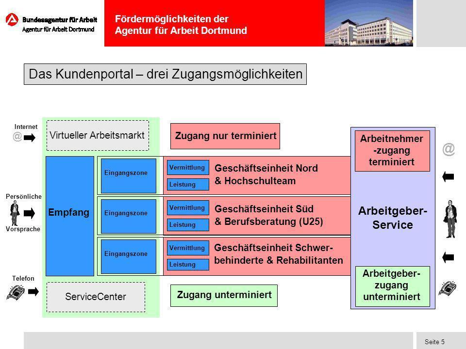Fördermöglichkeiten der Agentur für Arbeit Dortmund Seite 5 Das Kundenportal – drei Zugangsmöglichkeiten @ Internet Persönliche Vorsprache Telefon Vir