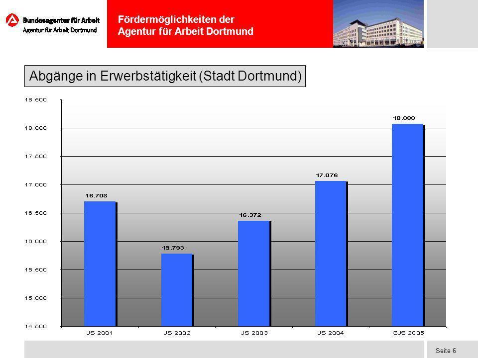 Fördermöglichkeiten der Agentur für Arbeit Dortmund Seite 6 Abgänge in Erwerbstätigkeit (Stadt Dortmund)