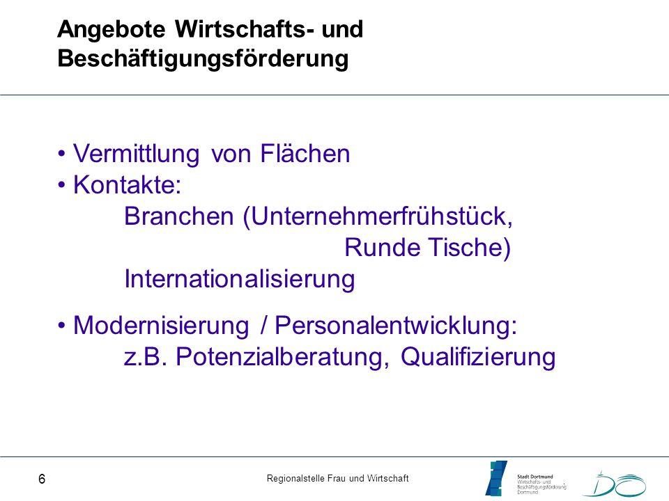 Regionalstelle Frau und Wirtschaft 7 Angebote Frau und Wirtschaft Für Schülerinnen: Angebote zur Berufswahlorientierung z.B.