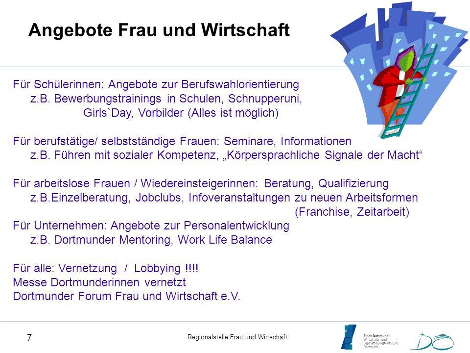 Regionalstelle Frau und Wirtschaft 7 Angebote Frau und Wirtschaft Für Schülerinnen: Angebote zur Berufswahlorientierung z.B. Bewerbungstrainings in Sc