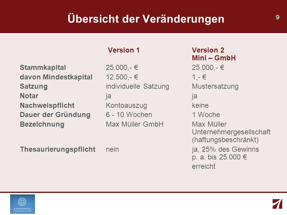 9 Übersicht der Veränderungen Version 1Version 2 Mini – GmbH Stammkapital25.000,- 25.000,- davon Mindestkapital12.500,- 1,- Satzung individuelle Satzu