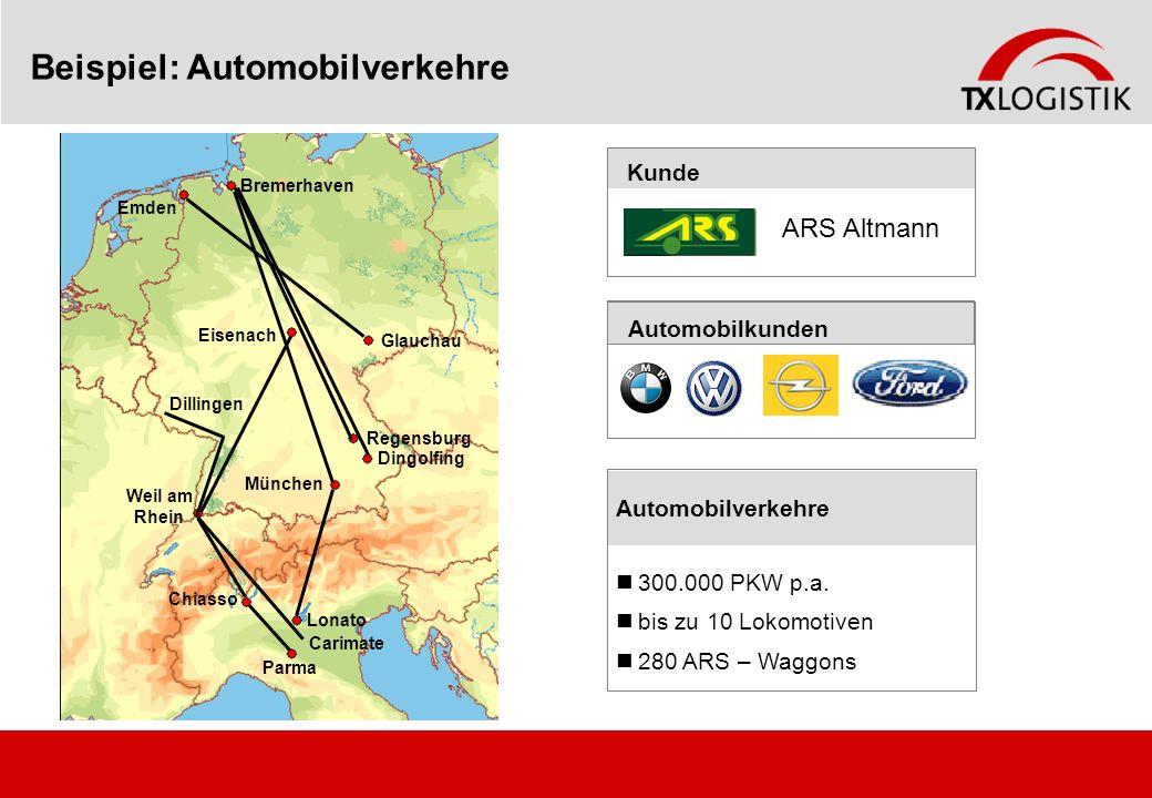 Automobilverkehre 300.000 PKW p.a. bis zu 10 Lokomotiven 280 ARS – Waggons Beispiel: Automobilverkehre Kunde ARS Altmann Emden Bremerhaven Eisenach Mü