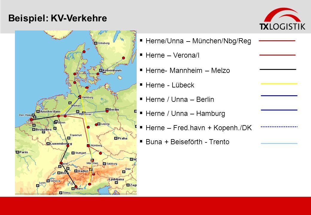 Beispiel: KV-Verkehre Herne/Unna – München/Nbg/Reg Herne – Verona/I Herne- Mannheim – Melzo Herne - Lübeck Herne / Unna – Berlin Herne / Unna – Hambur