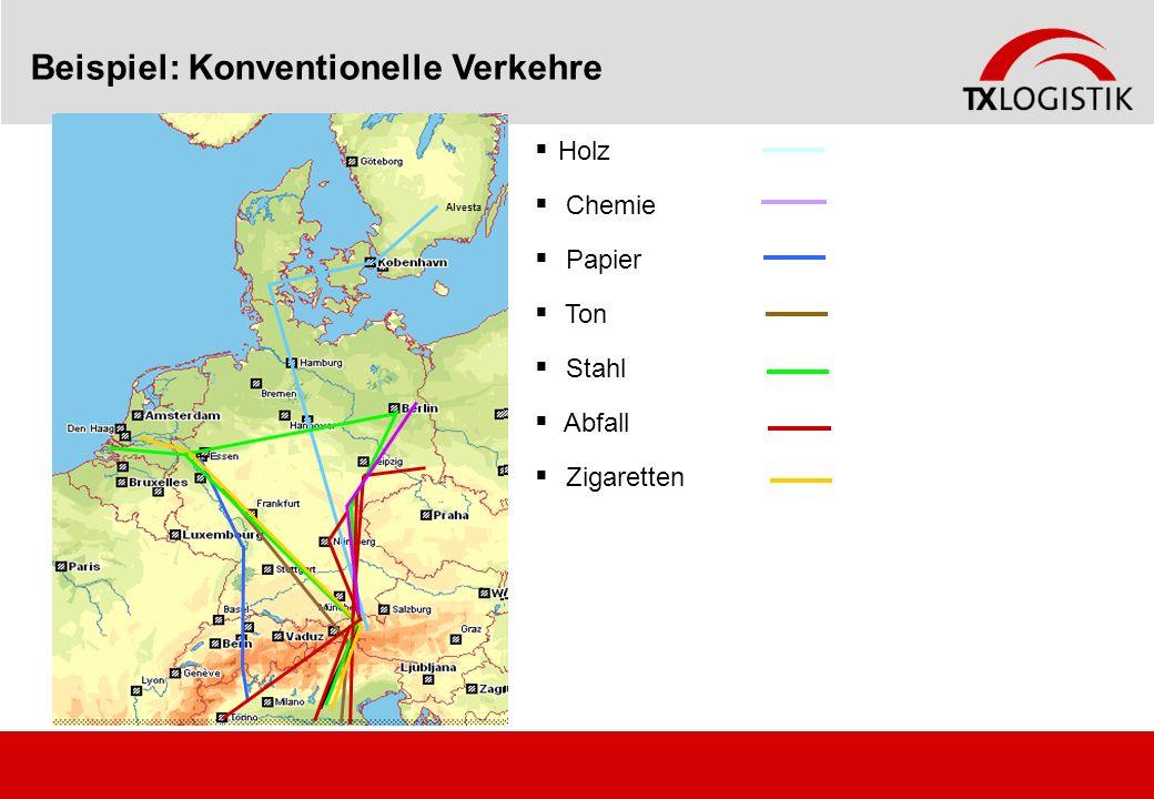 Beispiel: Konventionelle Verkehre Holz Chemie Papier Ton Stahl Abfall Zigaretten Alvesta