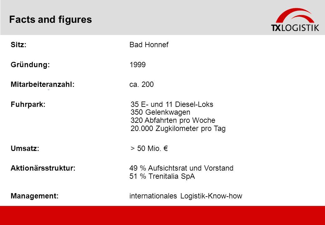 Facts and figures Sitz:Bad Honnef Gründung:1999 Mitarbeiteranzahl:ca. 200 Fuhrpark:35 E- und 11 Diesel-Loks 350 Gelenkwagen 320 Abfahrten pro Woche 20