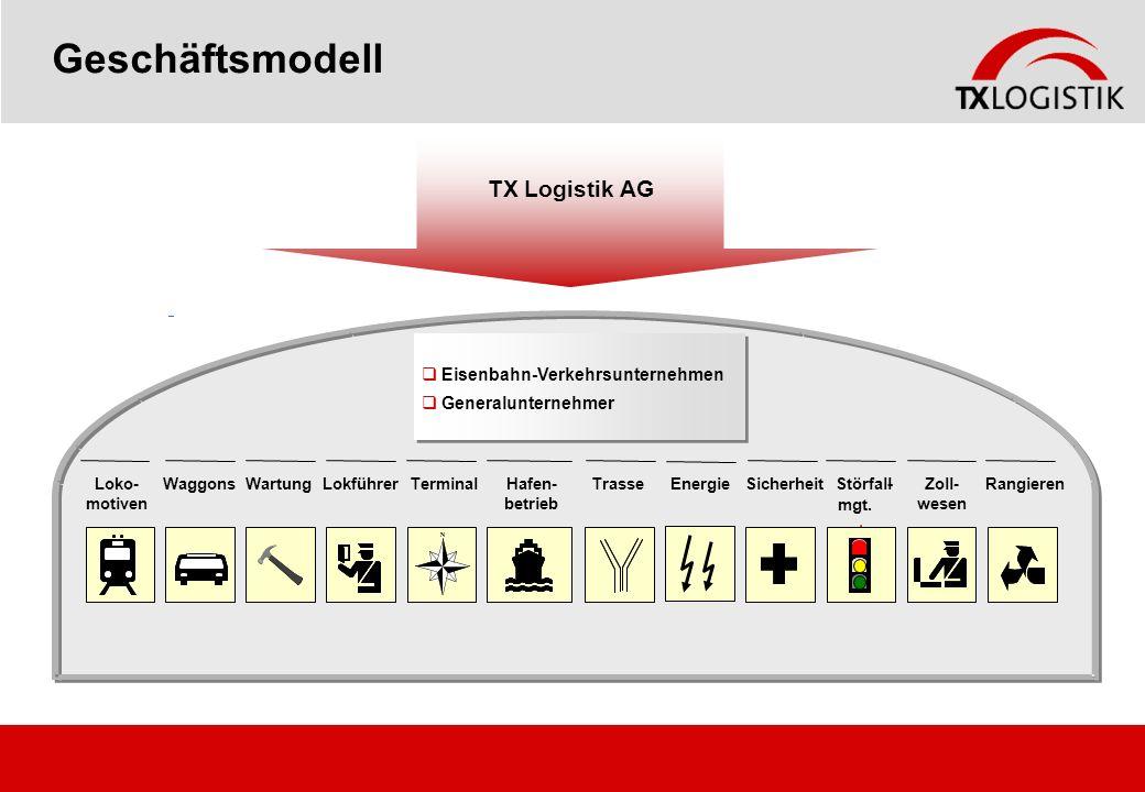 Geschäftsmodell Loko- motiven WaggonsWartungLokführerTerminalHafen- betrieb TrasseSicherheitStörfall- mgt. Zoll- wesen Rangieren - Energie Eisenbahn-V