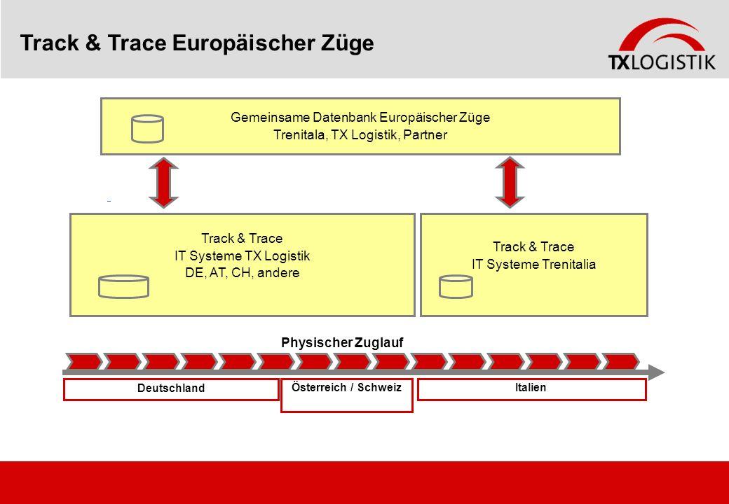 Gemeinsame Datenbank Europäischer Züge Trenitala, TX Logistik, Partner Track & Trace IT Systeme TX Logistik DE, AT, CH, andere Track & Trace IT System