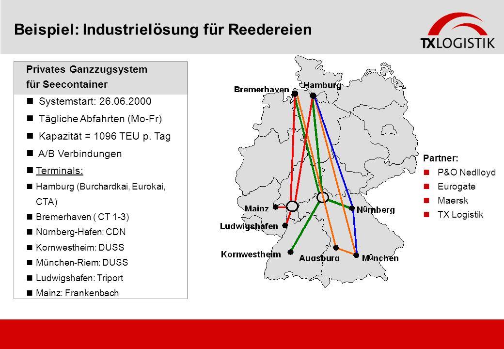 Beispiel: Industrielösung für Reedereien Partner: P&O Nedlloyd Eurogate Maersk TX Logistik Privates Ganzzugsystem für Seecontainer Systemstart: 26.06.