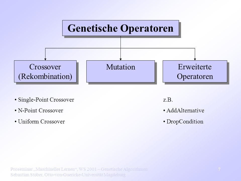 Proseminar Maschinelles Lernen, WS 2001 – Genetische Algorithmen Sebastian Stober, Otto-von-Guericke-Universität Magdeburg 7 Genetische Operatoren Crossover (Rekombination) Mutation Erweiterte Operatoren Single-Point Crossover N-Point Crossover Uniform Crossover z.B.