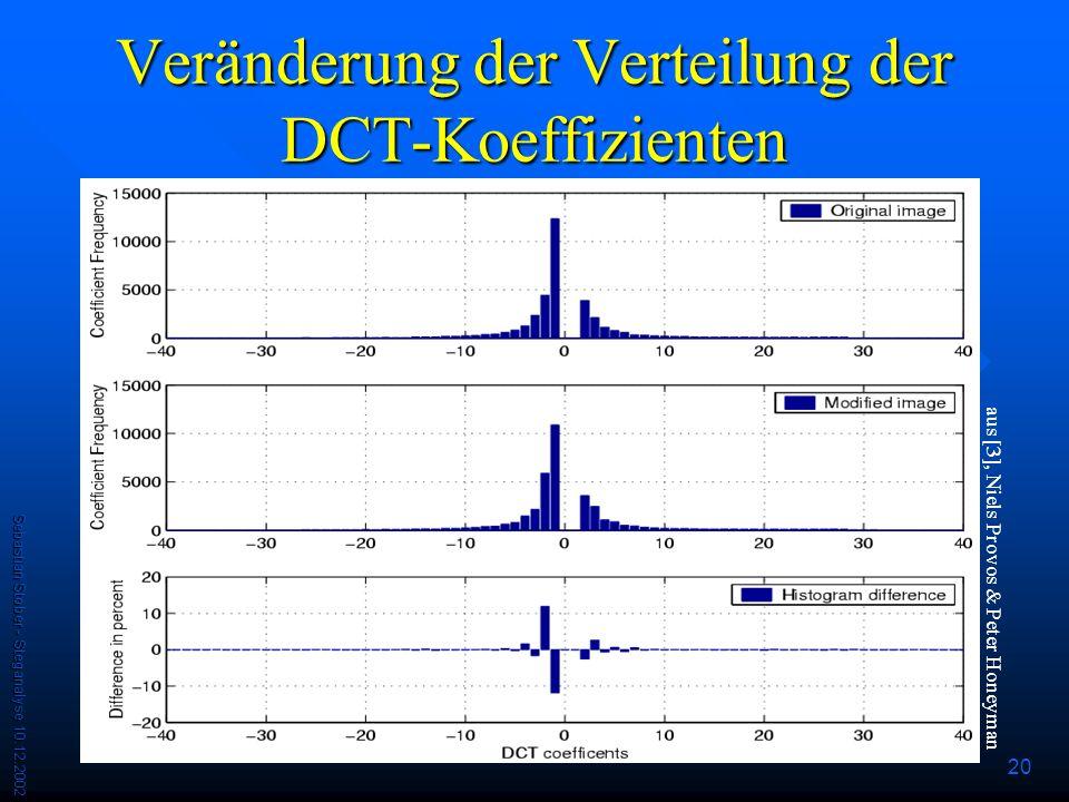 Sebastian Stober - Steganalyse 10.12.2002 20 Veränderung der Verteilung der DCT-Koeffizienten aus [3], Niels Provos & Peter Honeyman