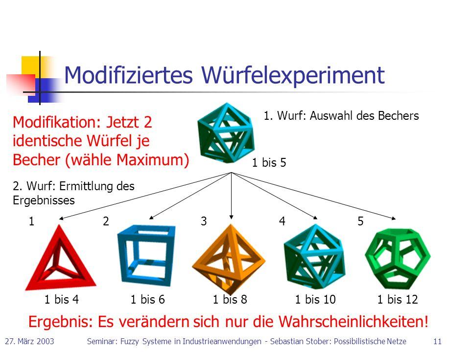 27. März 2003Seminar: Fuzzy Systeme in Industrieanwendungen - Sebastian Stober: Possibilistische Netze11 Modifiziertes Würfelexperiment 1 bis 41 bis 6