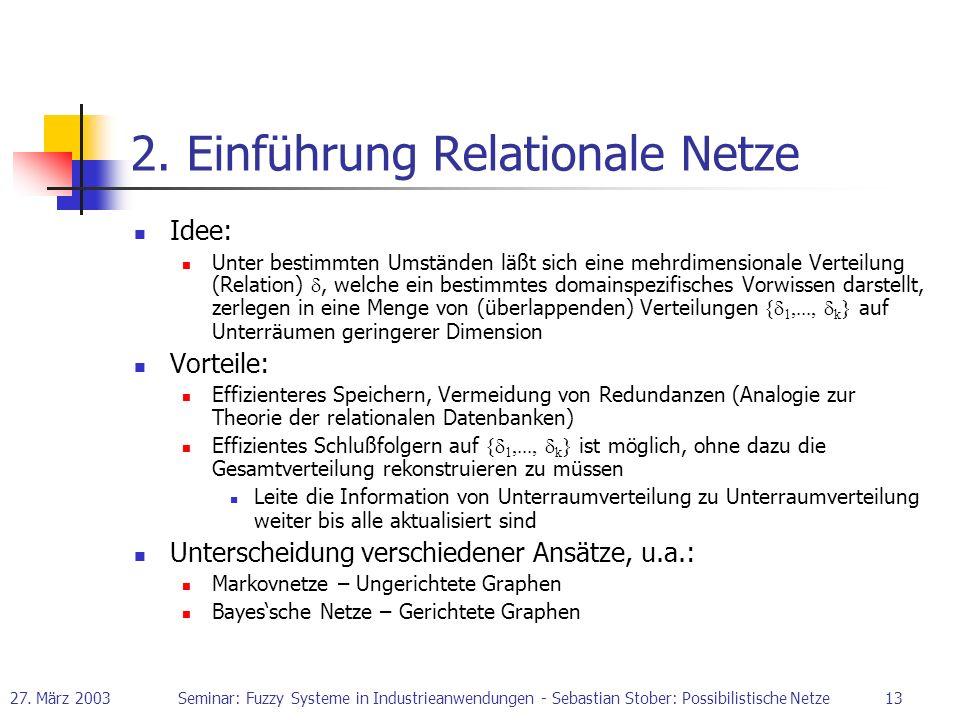 27. März 2003Seminar: Fuzzy Systeme in Industrieanwendungen - Sebastian Stober: Possibilistische Netze13 2. Einführung Relationale Netze Idee: Unter b
