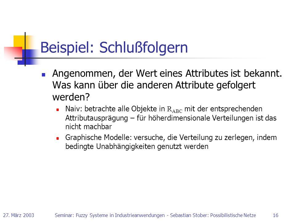 27. März 2003Seminar: Fuzzy Systeme in Industrieanwendungen - Sebastian Stober: Possibilistische Netze16 Beispiel: Schlußfolgern Angenommen, der Wert