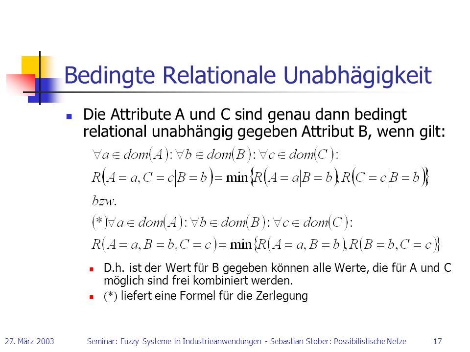27. März 2003Seminar: Fuzzy Systeme in Industrieanwendungen - Sebastian Stober: Possibilistische Netze17 Bedingte Relationale Unabhägigkeit Die Attrib