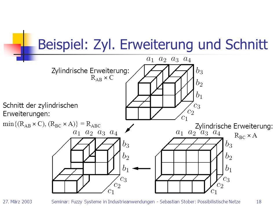 27. März 2003Seminar: Fuzzy Systeme in Industrieanwendungen - Sebastian Stober: Possibilistische Netze18 Beispiel: Zyl. Erweiterung und Schnitt Zylind