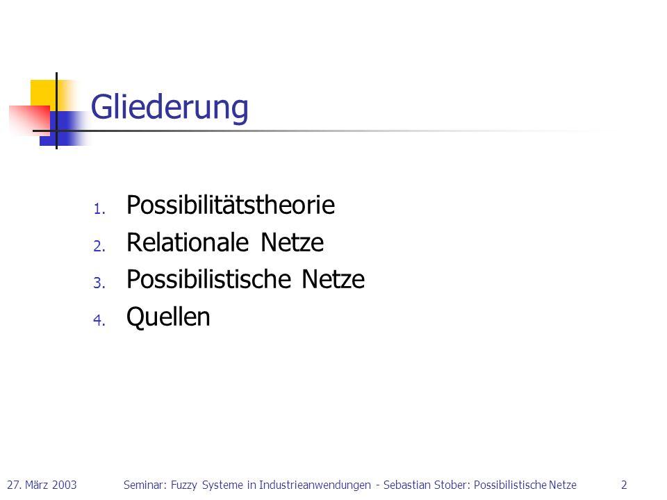 27. März 2003Seminar: Fuzzy Systeme in Industrieanwendungen - Sebastian Stober: Possibilistische Netze2 Gliederung 1. Possibilitätstheorie 2. Relation