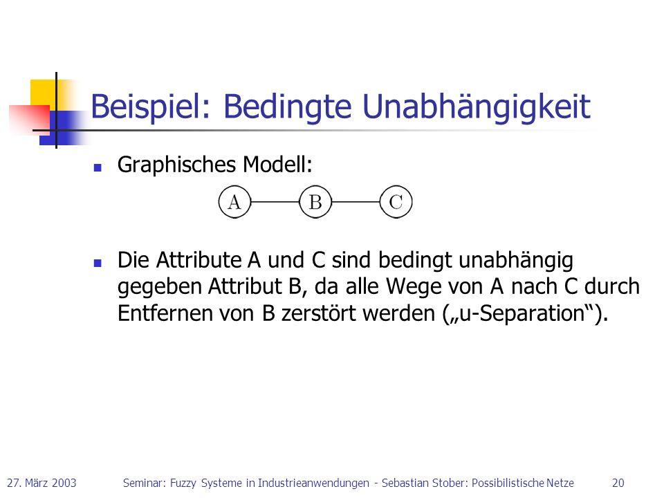 27. März 2003Seminar: Fuzzy Systeme in Industrieanwendungen - Sebastian Stober: Possibilistische Netze20 Beispiel: Bedingte Unabhängigkeit Graphisches